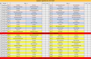 finaler Spielplan Jugendbeach 2017-Samstag